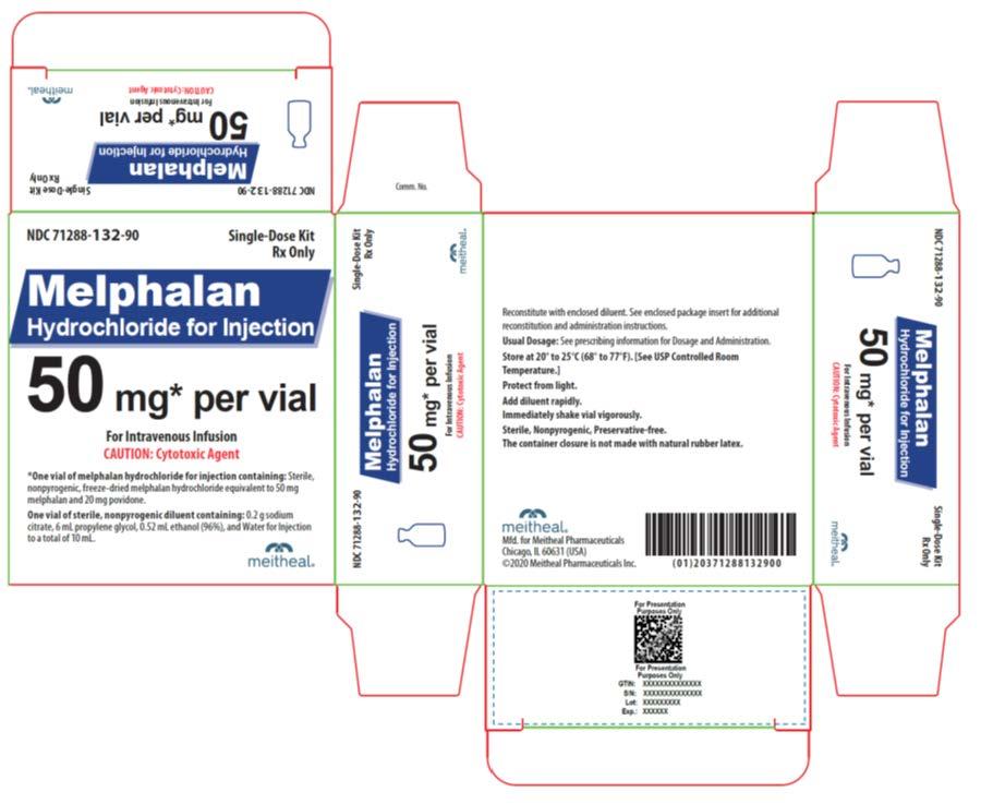 Principal Display Panel – Melphalan Hydrochloride for Injection Kit Carton
