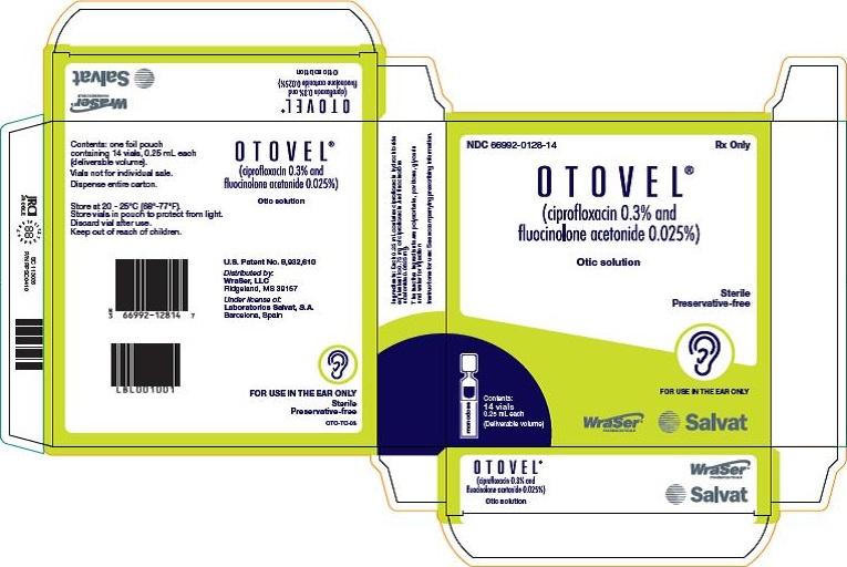 PRINCIPAL DISPLAY PANEL - 0.25 mL Vial Pouch Carton