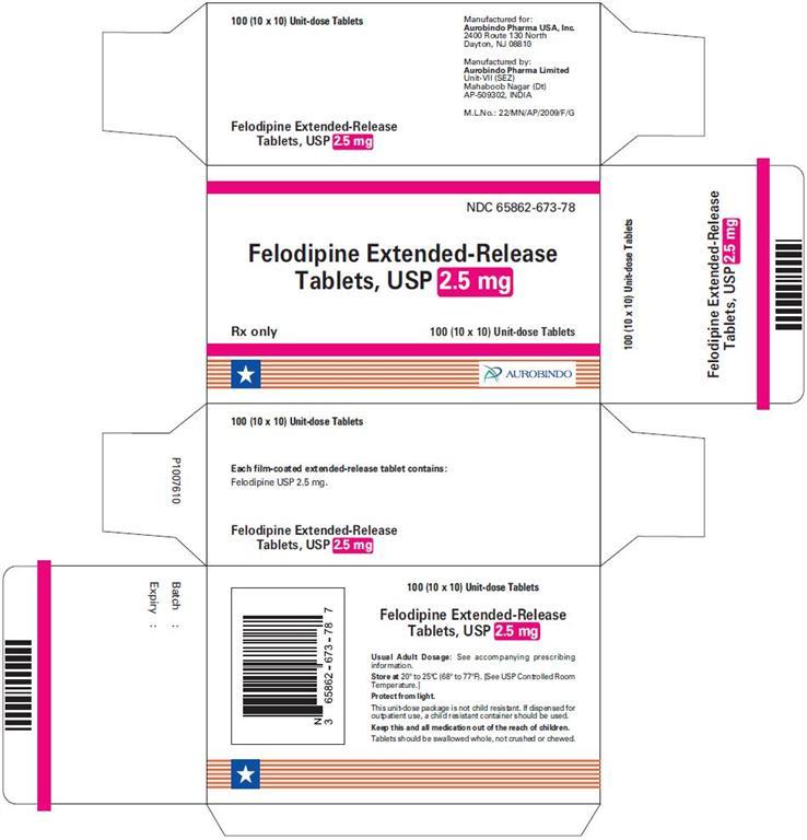 PACKAGE LABEL-PRINCIPAL DISPLAY PANEL – 2.5 mg Blister Carton (10 x 10 Unit-dose)