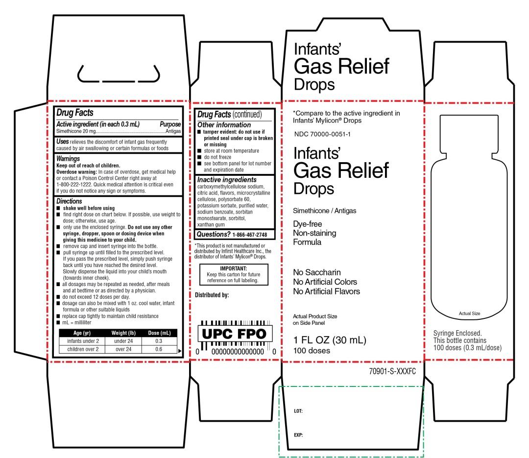 Cardinal Health Infants Gas Relief