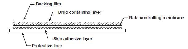 Fentanyl Transdermal System Rectangular Unit