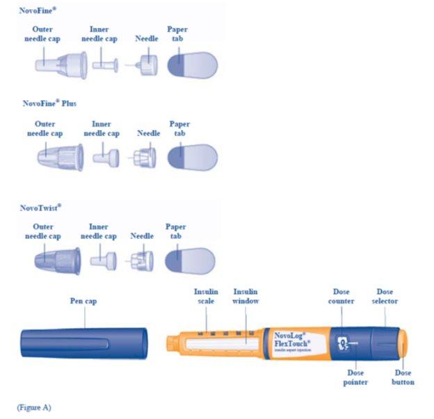 Figure C: Insert the cartridge.
