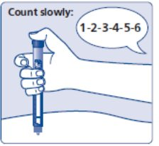 J - Giving the injection - Making sure that the full dose has been given