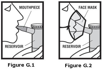Figure G.1, G.2