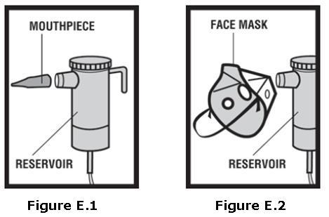 Figure E.1, E.2