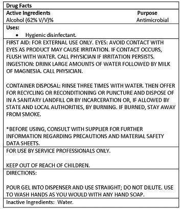 Drug Facts Box_Sanifoam Hand Sanitizer