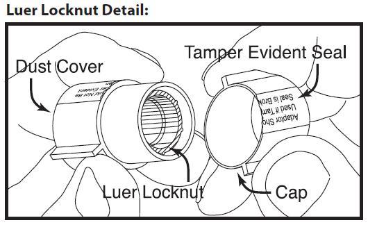 Luer locknut detail