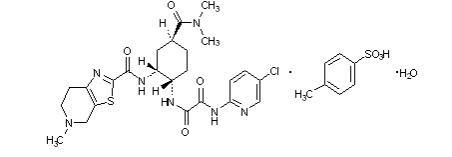 The chemical structure of edoxaban tosylate monohydrate is Edoxaban, a factor Xa inhibitor, is supplied as edoxaban tosylate monohydrate. The chemical name is N-(5-Chloropyridin-2-yl)-N′-[(1S,2R,4S)-4-(N,N-dimethylcarbamoyl)-2-(5-methyl-4,5,6,7-tetrahydro[1,3]thiazolo[5,4-c]pyridine-2-carboxamido)cyclohexyl] oxamide mono (4 methylbenzenesulfonate) monohydrate. Edoxaban tosylate monohydrate has the empirical formula C24H30ClN7O4SC7H8O3SH2O representing a molecular weight of 738.27.
