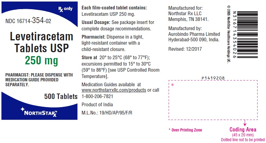 PACKAGE LABEL-PRINCIPAL DISPLAY PANEL - 250 mg (500 Tablets Bottle)
