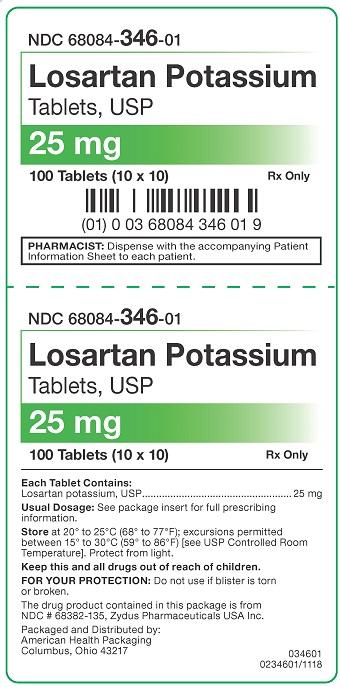 25 mg Losartan Potassium Tablets Carton