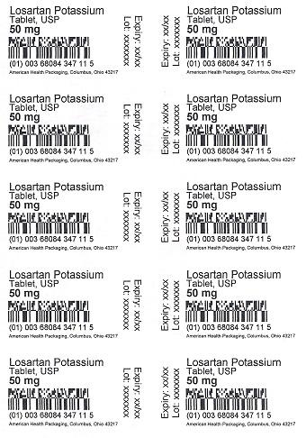 50 mg Losartan Potassium Tablet Blister