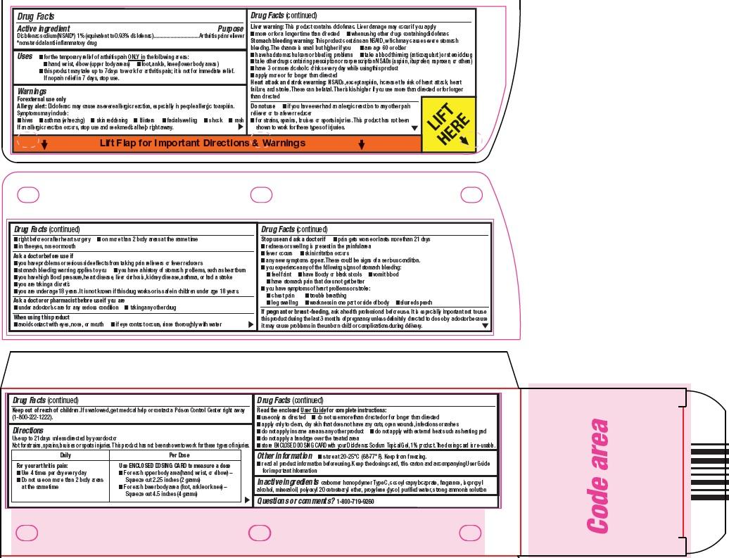 arthritis pain reliever image 2