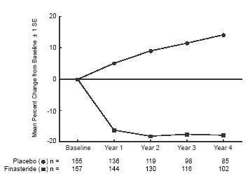Image of Figure 3