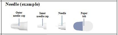 Needle components