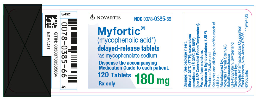 PRINCIPAL DISPLAY PANEL Package Label – 180 mg Rx OnlyNDC: <a href=/NDC/0078-0385-66>0078-0385-66</a>
