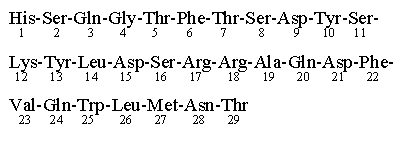Structural formula of GlucaGen.