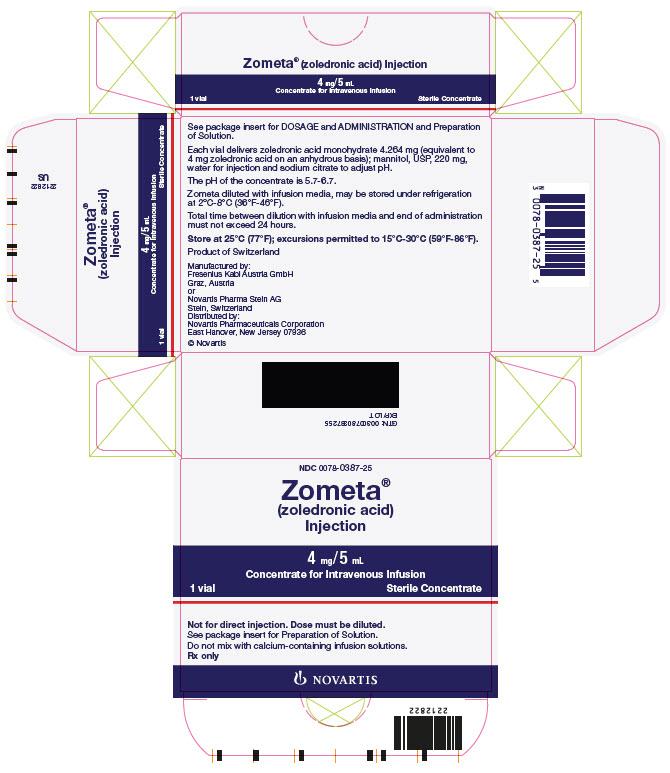 NDC: <a href=/NDC/0078-0387-25>0078-0387-25</a> Zometa® Injection 4 mg / 5 mL (0.8 mg / mL)