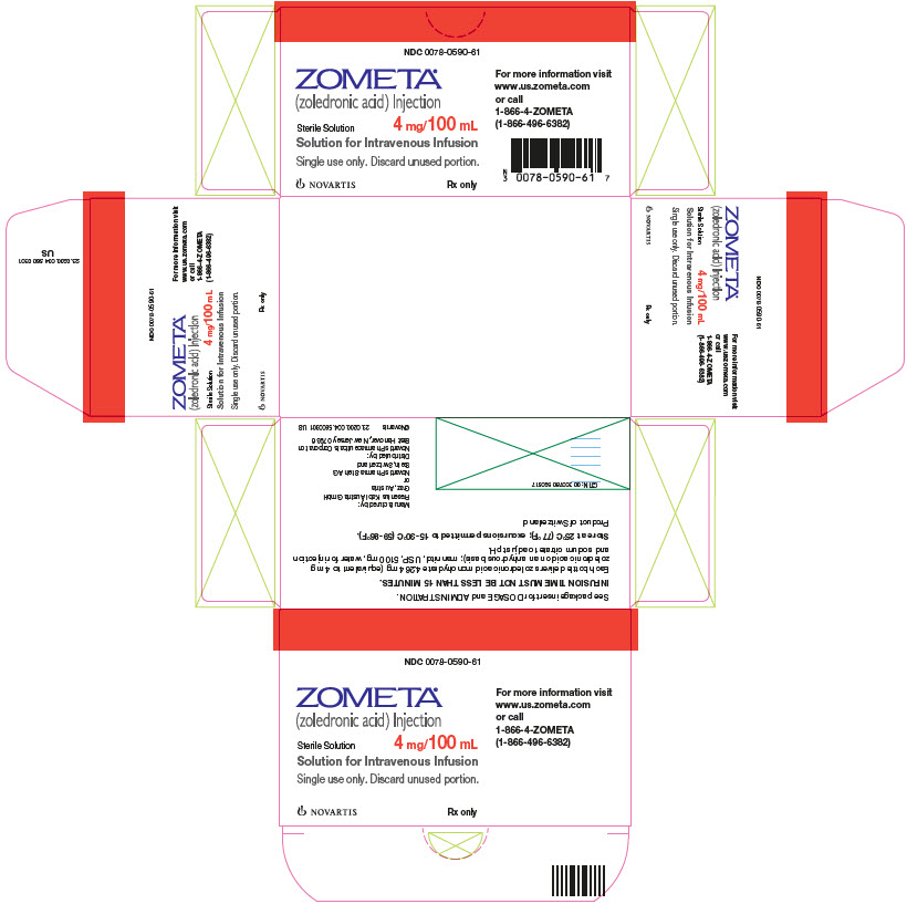 NDC: <a href=/NDC/0078-0590-61>0078-0590-61</a> Zometa® Injection 4 mg/100 mL (0.04 mg/mL)