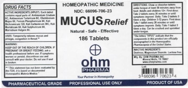 186 tablets bottle label