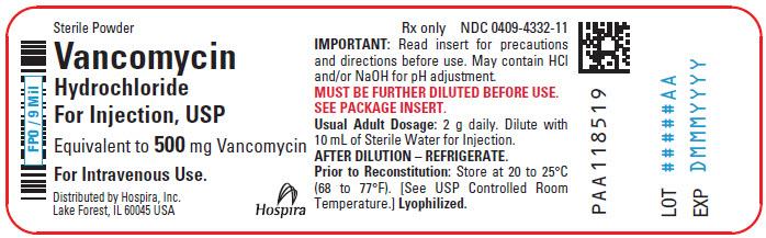 PRINCIPAL DISPLAY PANEL - 500 mg Vial Label