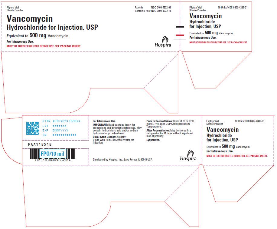 PRINCIPAL DISPLAY PANEL - 500 mg Vial Tray