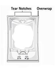 Tear Notches, Overwrap illustration