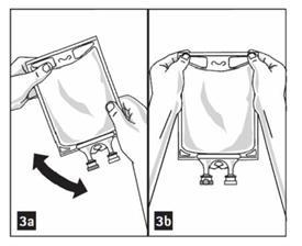Figure 3 illustration