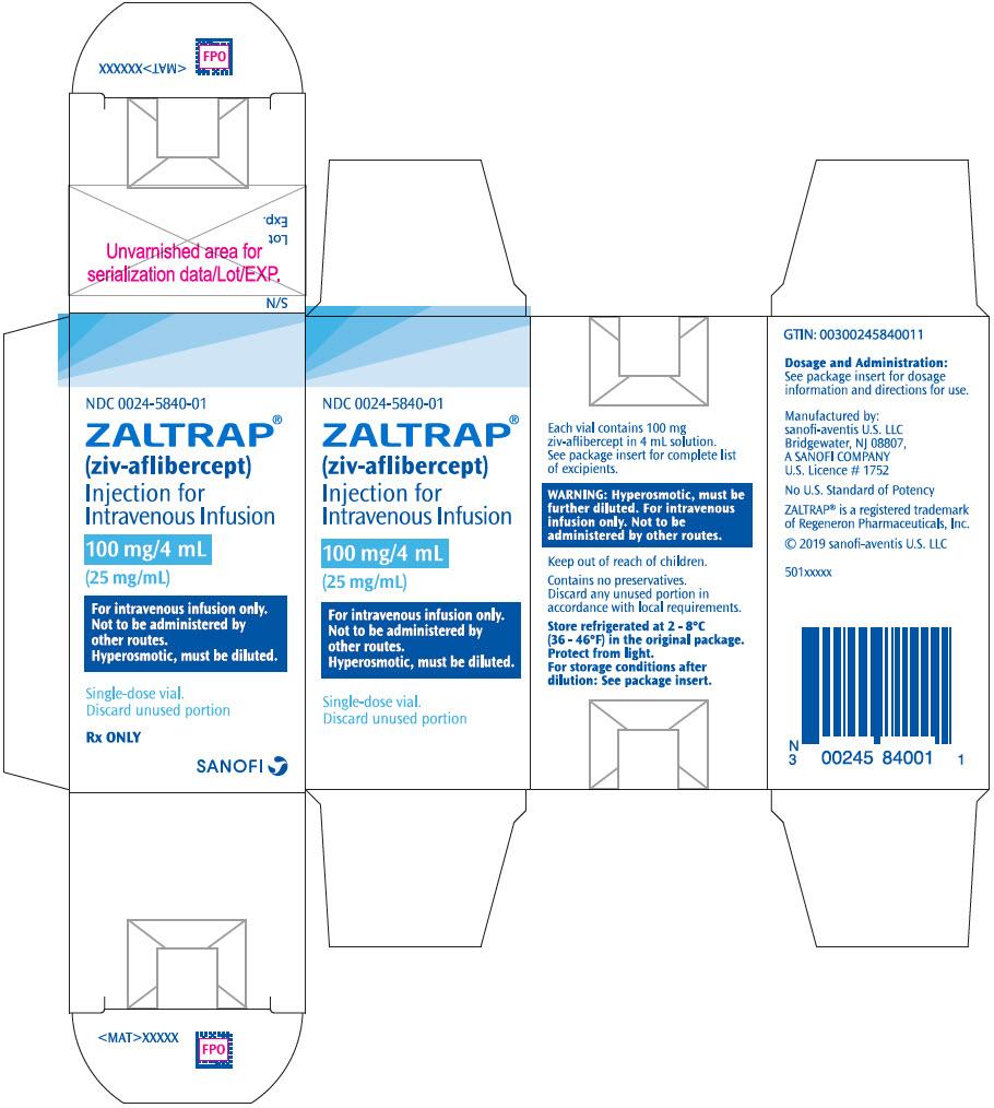 PRINCIPAL DISPLAY PANEL - 100 mg/4 mL Vial Carton