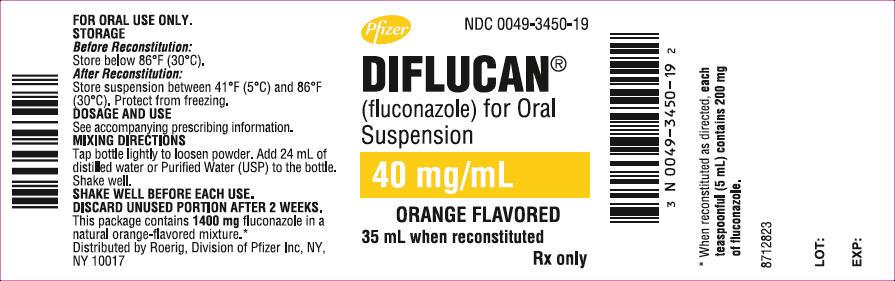 Principal Display Panel - 40 mg/mL Bottle Label