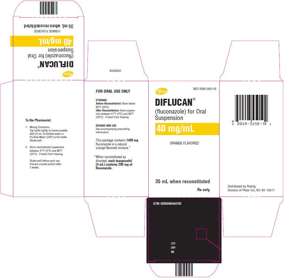 Principal Display Panel - 40 mg/mL Bottle Carton
