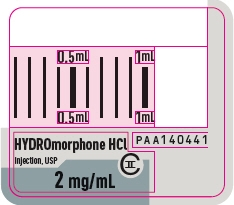 PRINCIPAL DISPLAY PANEL - 2 mg/mL Syringe Label