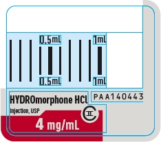 PRINCIPAL DISPLAY PANEL - 4 mg/mL Syringe Label