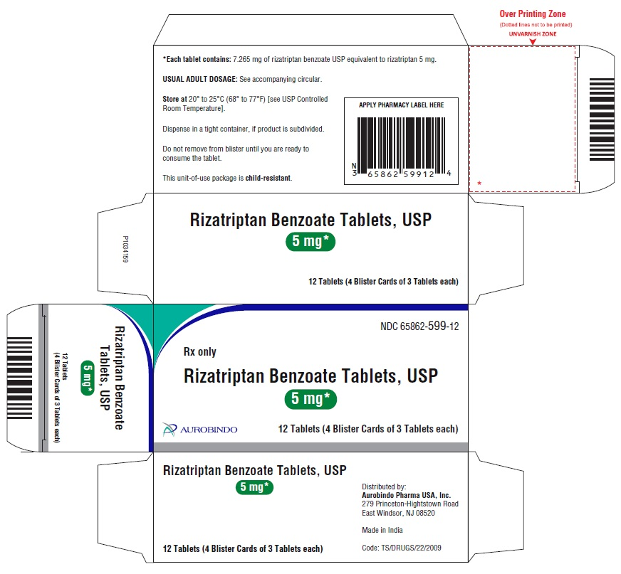 PACKAGE LABEL-PRINCIPAL DISPLAY PANEL - 5 mg Unit-of-Use Pack (12 Tablets)