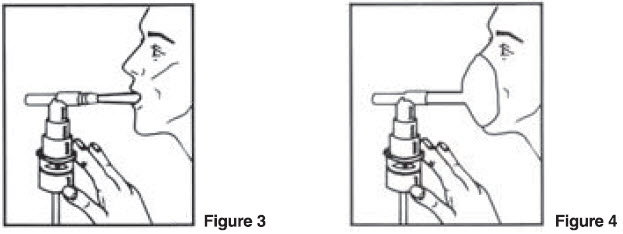 Instructions for Use Figure 3 and 4