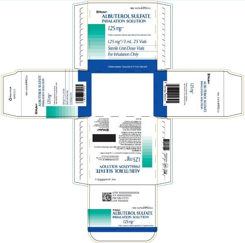Albuterol Sulfate Inhalation Solution 1.25 mg Carton Label