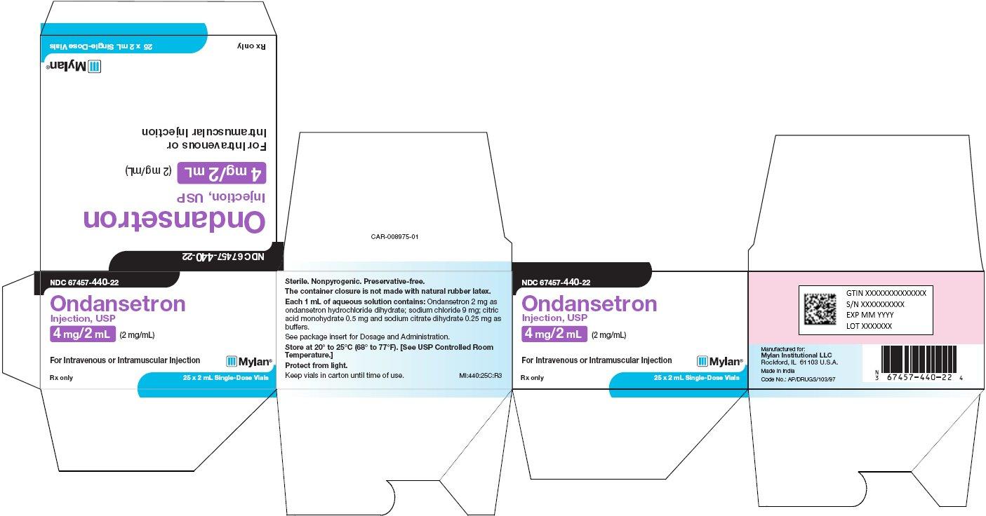 Ondansetron Injection 4 mg/2 mL Carton Label