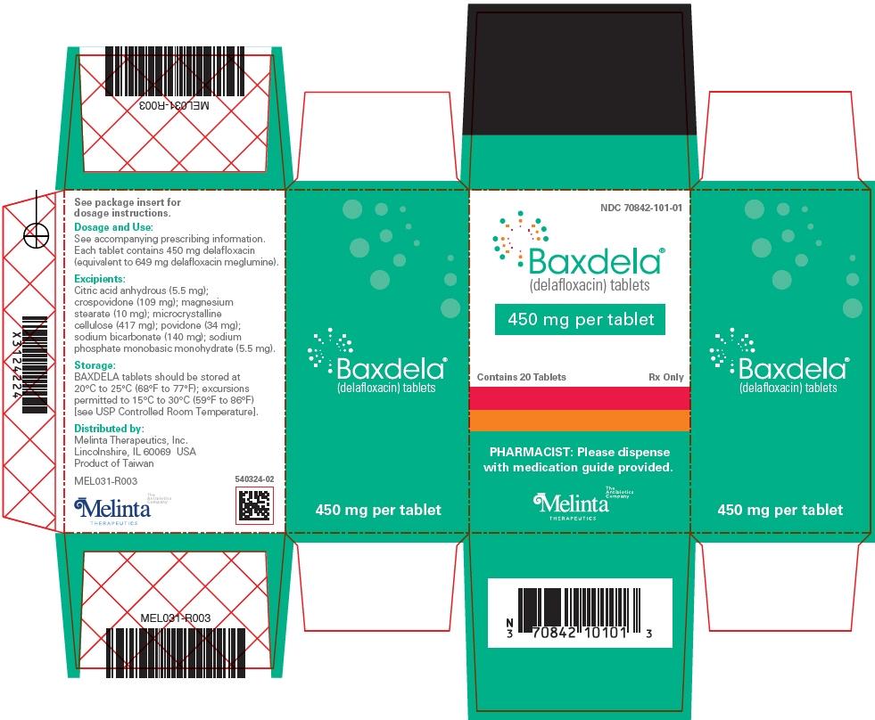 PRINCIPAL DISPLAY PANEL - 450 mg Tablet Blister Pack Carton
