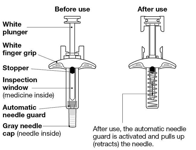 Syringe IFU Figure 1