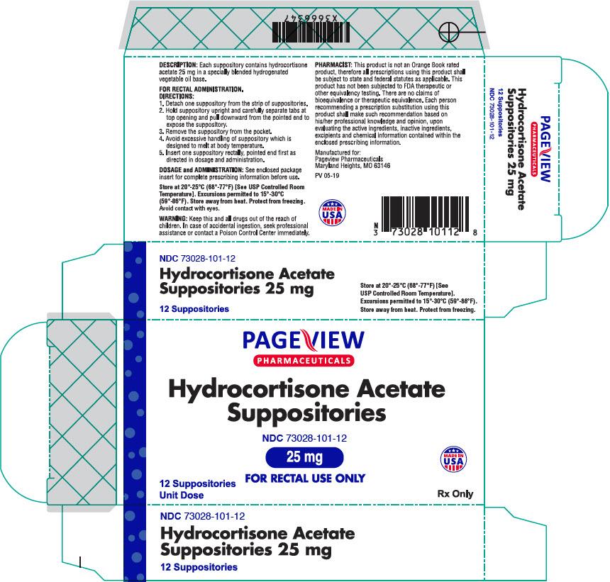 PRINCIPAL DISPLAY PANEL - 25 mg Blister Pack Box